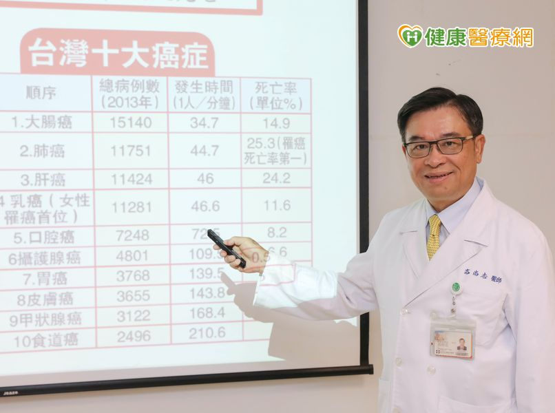 肺癌早期檢查 低劑量電腦斷層篩檢率高