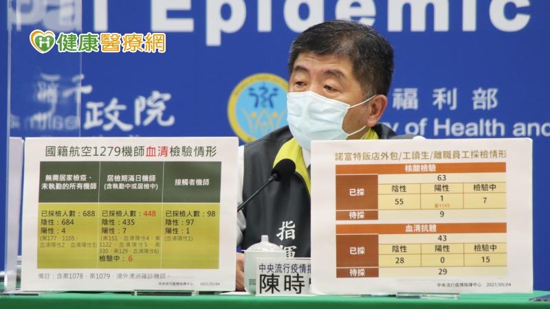 【新冠肺炎】機師與空服員再+2 蘆洲、松山區這幾處注意!