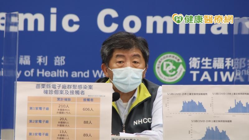 【新冠肺炎】新增219例本土案例 22例死亡